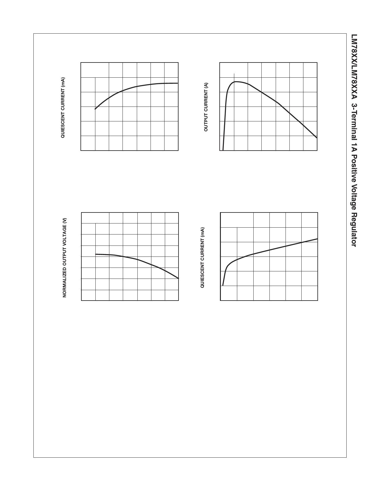 LM7810 HTML VIEW PDF DOWNLOAD 数据手册, LM7810 数据表